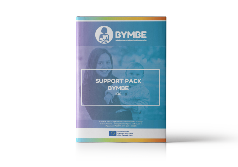 BYMBE – Support Pack