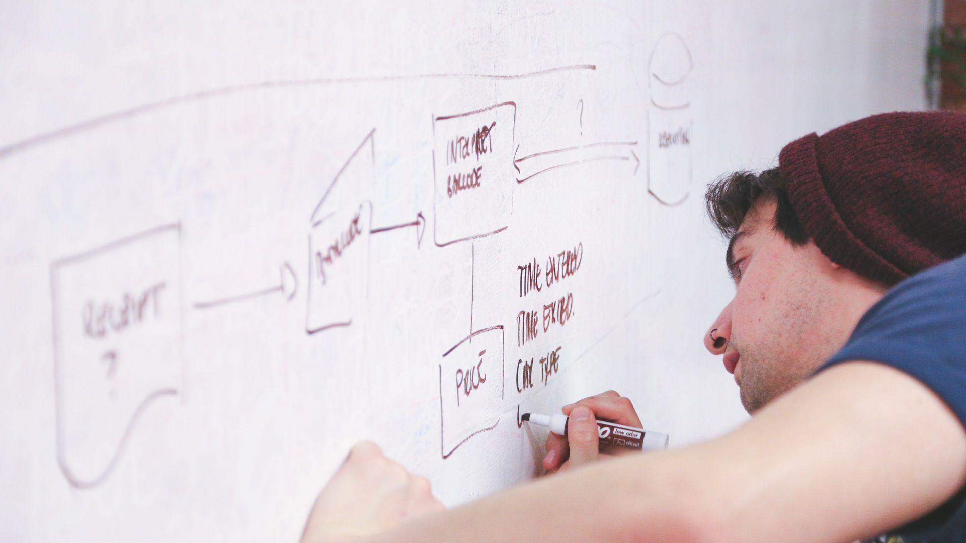 Resultado de imagen para Empresa emergente